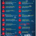 """Natale 2019, il cartellone delle iniziative. """"XMas Live"""" a Natale e animazione in piazza il 31 dicembre."""